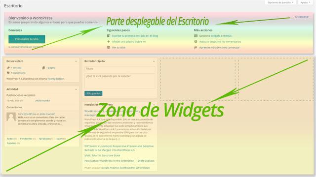 WordPress - Administración WordPress, Barra de Herramientas WordPress